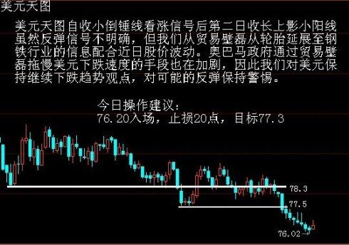 贸易战升级,美元或受追捧 - 袁春凤 - 袁春凤的博客