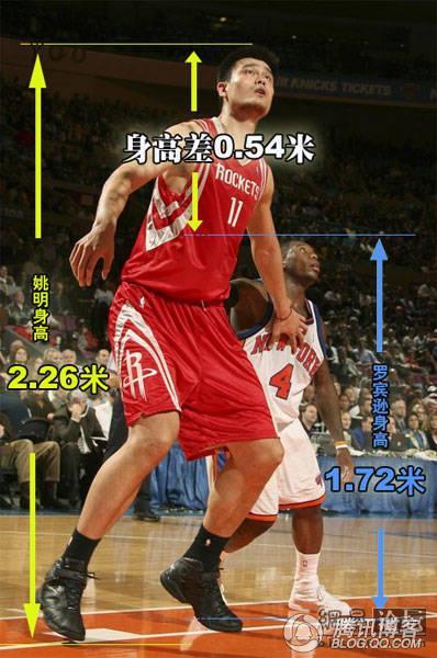浓缩的都是精品NBA狂人 - daigaole101 - 我的博客