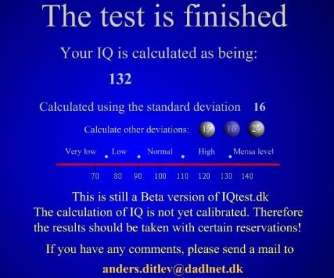 iq测试高清图片