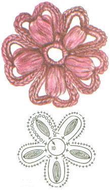 【引用】[钩针]精典漂亮的花边 - 馨菊 - 馨菊的博客