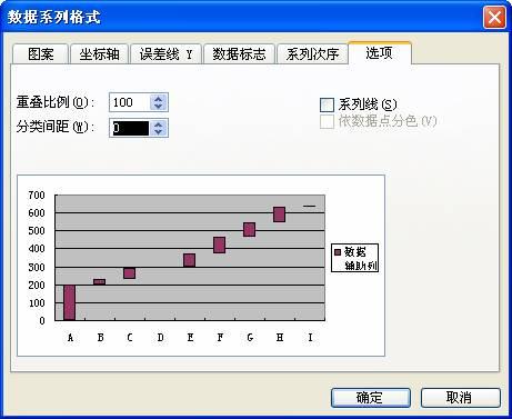 制作瀑布图 - Data Mining - 数据分析