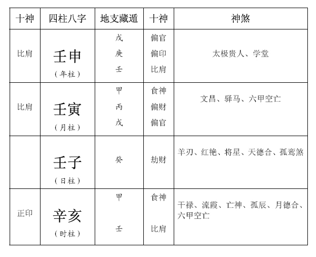 详批元春八字,直破红楼密码(下) - 陈林 - 谁解红楼?标准答案:陈林