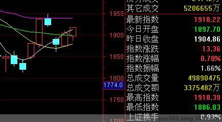 【投资思考】(2009.1.12)午后·自己买入农业股 - 木·行者 - 木·行者 刘海戏金蟾