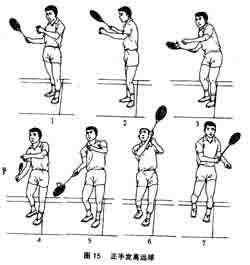 羽毛球打法大全 - 军军 - 我的地盘我做主!