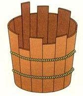 【开阔地带】转载:百科名片《水桶效应》 - 【引而不发·跃如也】 - 【引而不发·跃如也】的部落格
