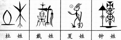 【图文】中国百家姓氏图腾 - 秋夢園主☆秋 - ☆秋夢園☆
