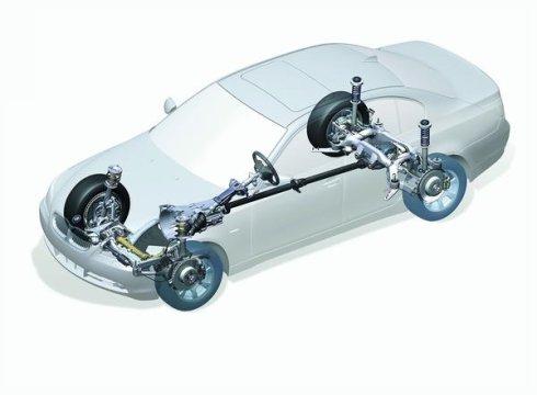 汽车底盘养护的必要性高清图片