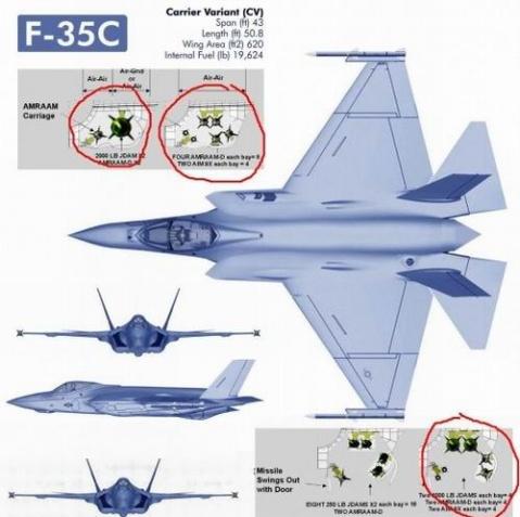 【少校简评】图文全解美军F-35联合攻击战斗机  - 陆战队少校 - 陆战队少校-【少校时评】博报