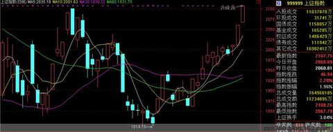 【股海蛙泳】提前选好石化类股票 2009.2.4 - 木·行者 - 木·行者 刘海戏金蟾