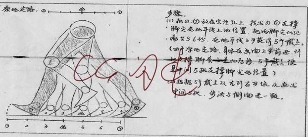 人物走路的运动规律 发一个原地走路的bip 高清图片