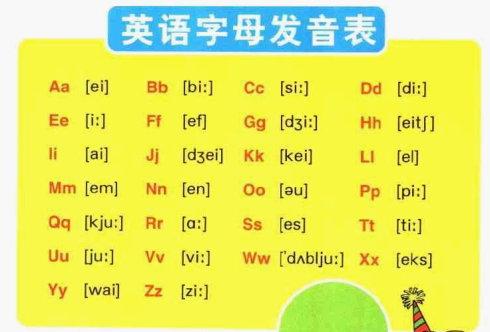 48个英语音标表 - 一中大语文 - 一中大语文