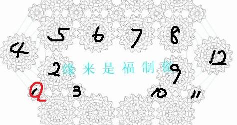 含韵图解~ - 梅兰竹菊 - 梅兰竹菊的博客