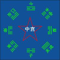 九宫算图 - 魏泉至 - 奇门遁甲应用与实践