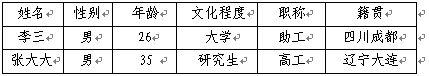 Word办公实用操作技术(6) - liangdahuai39 - liangdahuai39的博客