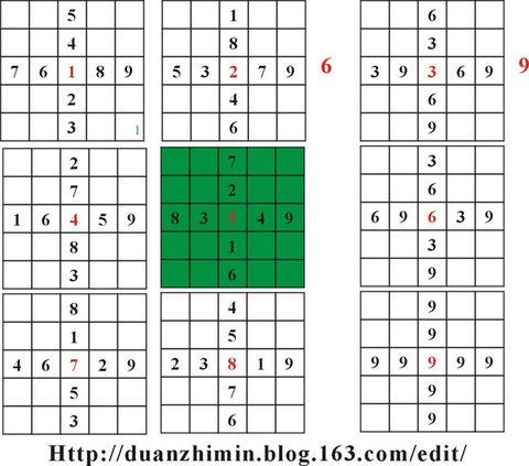 对洛书与河图的认识(转) - zhangguojun1181 - 黑白斋主——奇门探索录