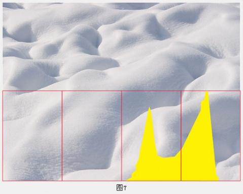 准确曝光一学就会 数码相机曝光的秘诀(转) - 竹林深处 - 竹林深处的博客