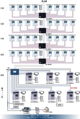 视得安楼宇对讲9接线图