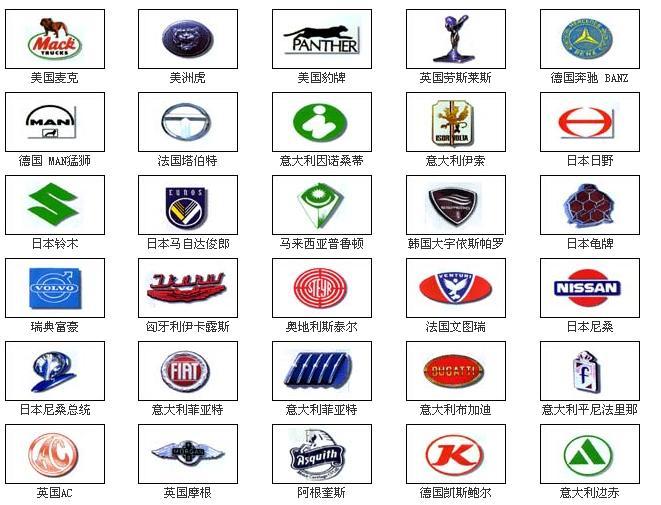 教你认识汽车标志 lmf dlt高清图片