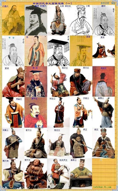 中国皇帝顺序 - 野狼 - longzhong的博客