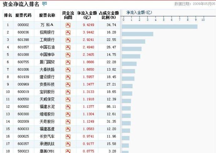 5.6大盘直播:关注新能源和上海本地股 - 农妇山泉 - 搞死熊猫   我就是国宝