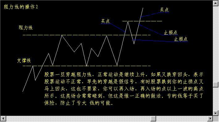 赚股票 的 引用 经典K线 - 九剑 - 独孤九剑