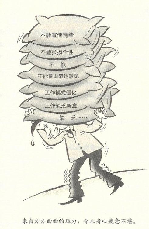 自杀,自杀,为了啥? - 廖新波 - 医生哥波子