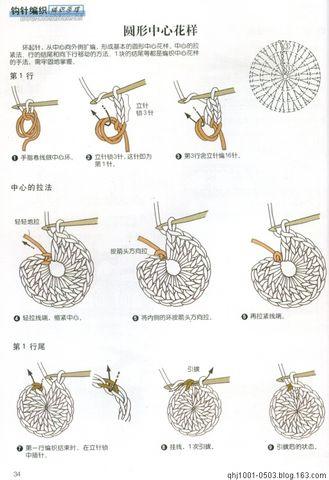 钩针编织基础 - 苹果园 - 苹果园的博客