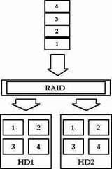 用RAID卡安装RAID图解(图) - zaixinxiangnian123 - 博客相思   永远也不要停下学习的脚步