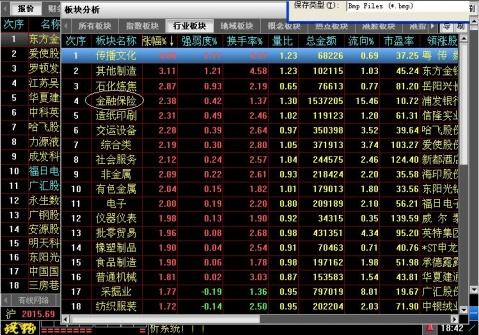 建议关注银行板块 - 王伟龙 - 王伟龙