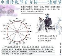 清明节起源 - 实在人、jiunjun_406 -               实在人的博客