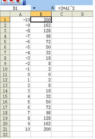 用Excel函数画曲线的方法 - 老头儿 - 老头儿的博客