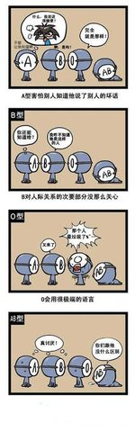 [外站转载]超准!爆笑的各种血型特征(全)! - hikari888 - 光之飘羽ACG天地(影)