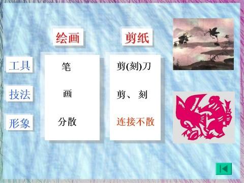 【转载】剪纸课堂(课件) - wangbaoyan110 - 七彩阳光的博客