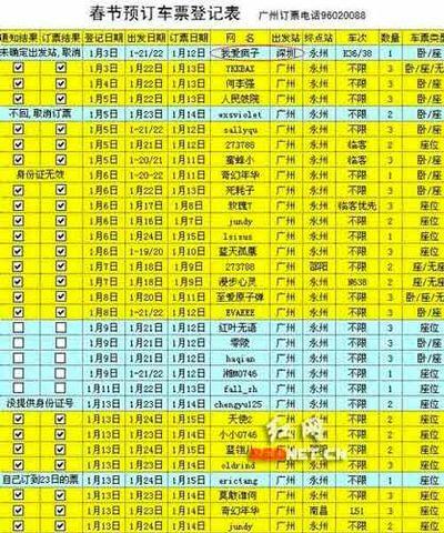 网友免费代订70张火车票被称活雷锋 - 光流 - 一纸空文