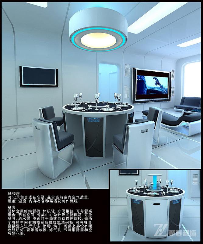 未来的室内设计理念 - 快乐大卫393890656 - 快乐大卫393890656的博客