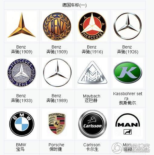 汽车标志集 江 如果,爱下去高清图片