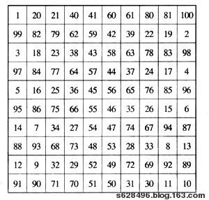 河图洛书 - 数学世界 - 数学世界