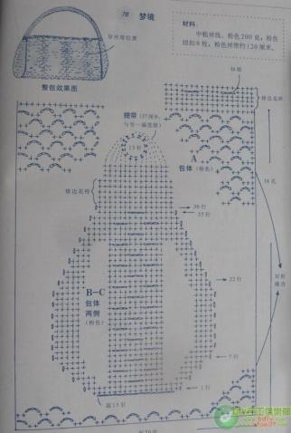 引用 [钩针]好多的包包花样与图解 - xiariningmeng - xiariningmeng的博客