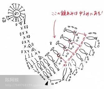 陈阿姨收藏——平面钩针编织(动物、人物) - 浮萍 - 浮萍的博客