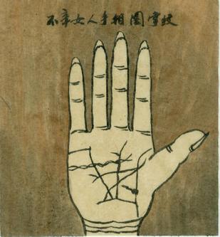 这里给诸位看一个手相图