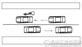 城市道路驾驶技巧与禁忌(图) )