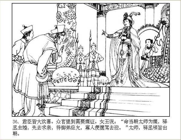 河北美版西游记连环画之二十一 【女儿国】 - 丁午 - 漫话西游