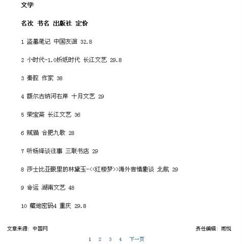 """新作进入中关村图书大厦""""文学类畅销书""""榜第八名 - 裴钰 - 裴钰的人文悦读"""