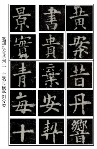 欧阳询《九成宫》临习指导 - chengyi606的日志 - 网易博客 - vip.1.2.6 - 东方不败