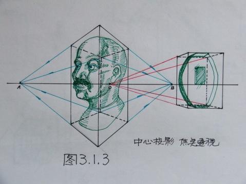 视觉艺术的思维与时空存在 - 2008zhouwenbo - 周文波博客