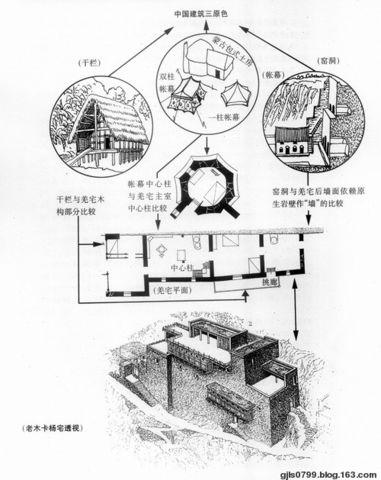 碉楼:羌人的进与退  - 《国家历史》 - 《看历史》原国家历史杂志