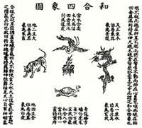 四象 - 魏泉至 - 奇门遁甲应用与实践