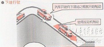 学    开   车 - 落叶飘零 - 落叶飘零