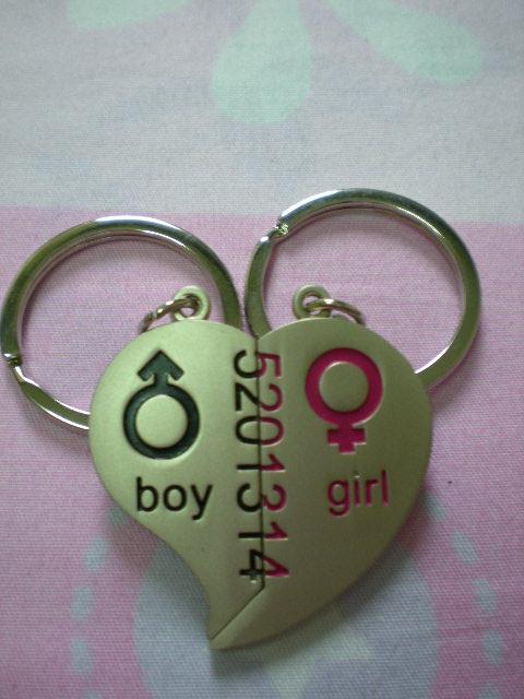 不是每把钥匙,都有幸福爱情 - xiaohaogege1973 - 独上西楼