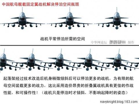 (原创)对中国舰载机的看法! - 亮★艦! - Sea Quiver